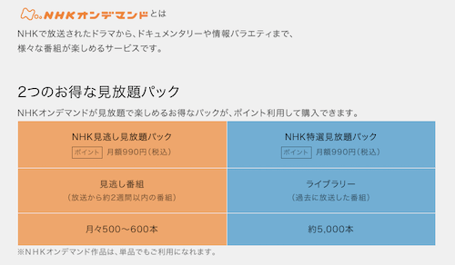 NHKオンデマンドの料金プランの画像